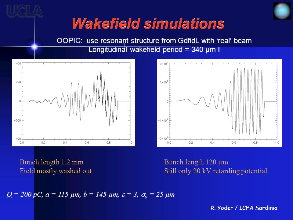 R. Yoder / ICFA Sardinia Wakefield simulations OOPIC: use resonant structure from GdfidL with 'real' beam Longitudinal wakefield period = 340 µm ! Q =
