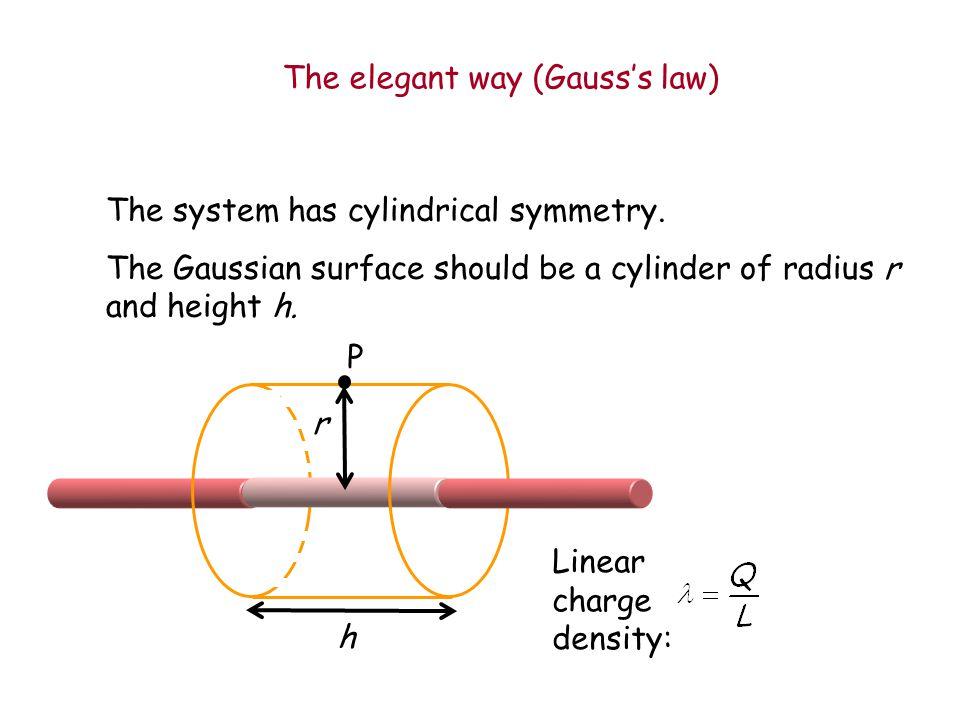 σ out σ in Q Draw a Gaussian surface inside the conducting shell. R in