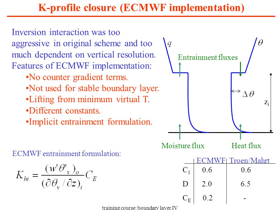 training course: boundary layer IV K-profile closure (ECMWF implementation) Moisture flux Entrainment fluxes Heat flux zizi ECMWF entrainment formulation: ECMWFTroen/Mahrt C 1 0.6 0.6 D 2.0 6.5 C E 0.2 - Inversion interaction was too aggressive in original scheme and too much dependent on vertical resolution.