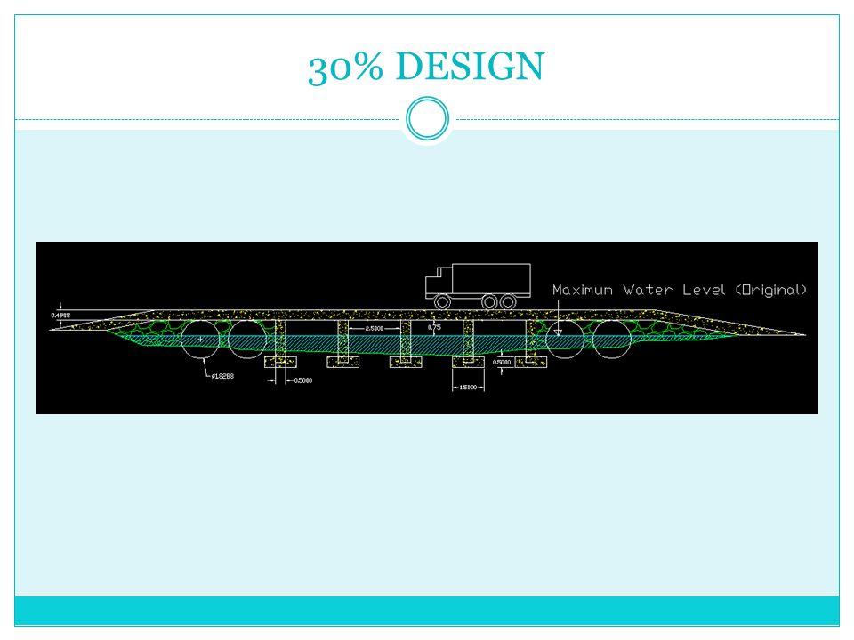 30% DESIGN