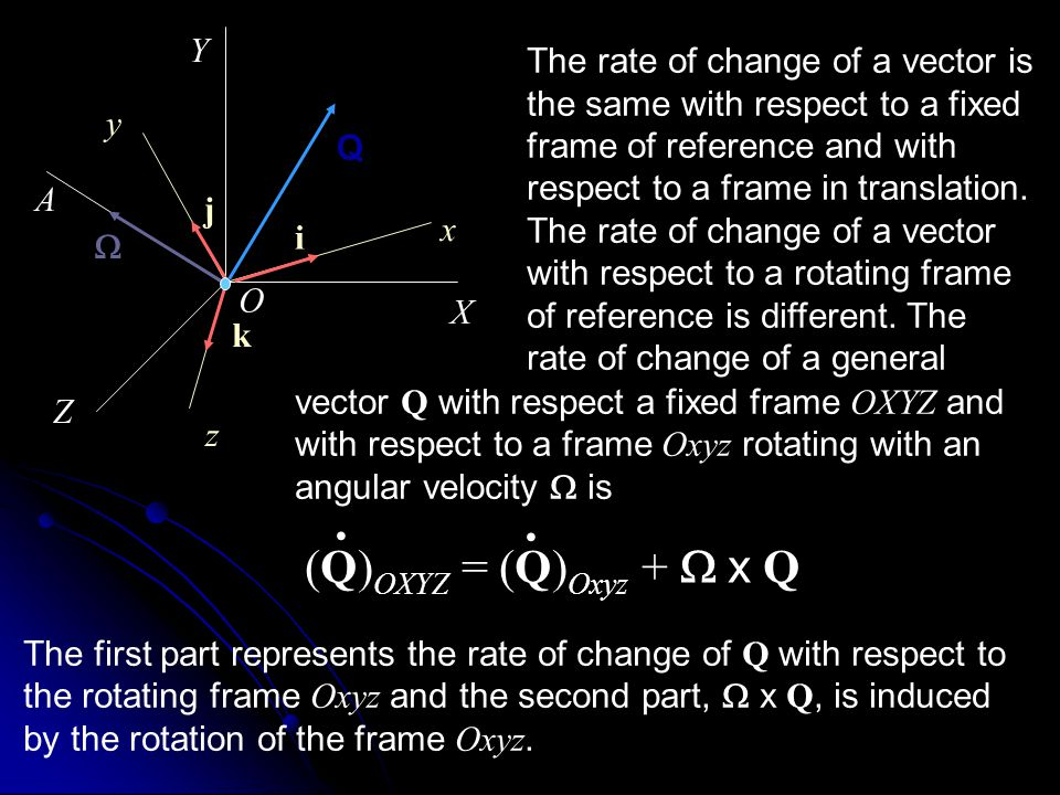 X Y Z x y z O i j k Q  A The rate of change of a vector is the same with respect to a fixed frame of reference and with respect to a frame in transla