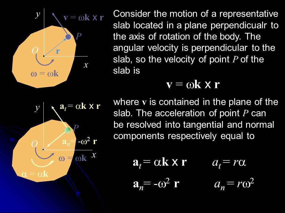 x y O  =  k v =  k x r r Consider the motion of a representative slab located in a plane perpendicualr to the axis of rotation of the body. The ang