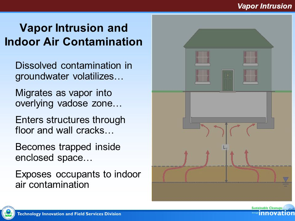 Vapor Intrusion Vapor Intrusion is a common Brownfields issue that can significantly affect redevelopment Methods and tools exist to identify and determine risks Technologies exist to mitigate concerns Vapor Intrusion Summary Contact: Mike Adam Office of Superfund Remediation and Technology Innovation adam.mike@epa.gov Contact: Mike Adam Office of Superfund Remediation and Technology Innovation adam.mike@epa.gov