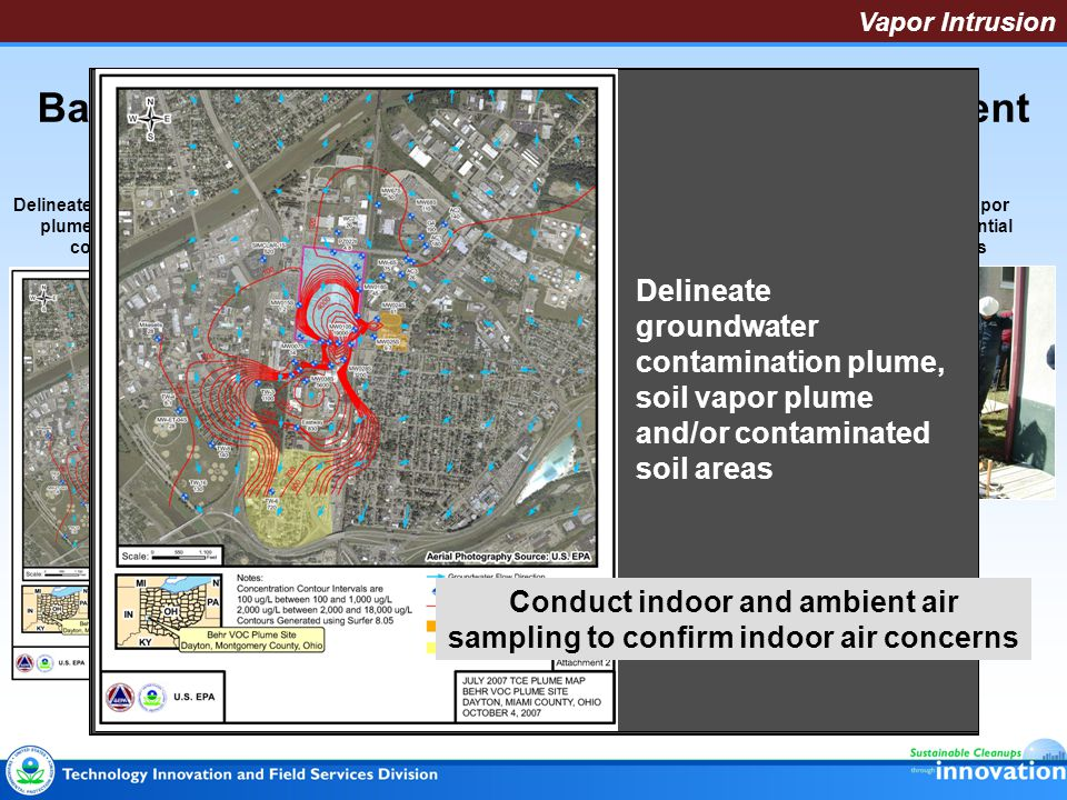 Vapor Intrusion Basics of Vapor Intrusion / Indoor Air Assessment (*Refer to Applicable Guidance for Appropriate Methods) Conduct soil vapor sampling to identify structures potentially impacted by vapor intrusion Delineate groundwater contamination plume, soil vapor plume and/or contaminated soil areas Conduct sub-slab soil vapor sampling to identify potential for indoor air concerns Conduct soil vapor sampling to identify structures potentially impacted by vapor intrusion Delineate groundwater contamination plume, soil vapor plume and/or contaminated soil areas Conduct indoor and ambient air sampling to confirm indoor air concerns