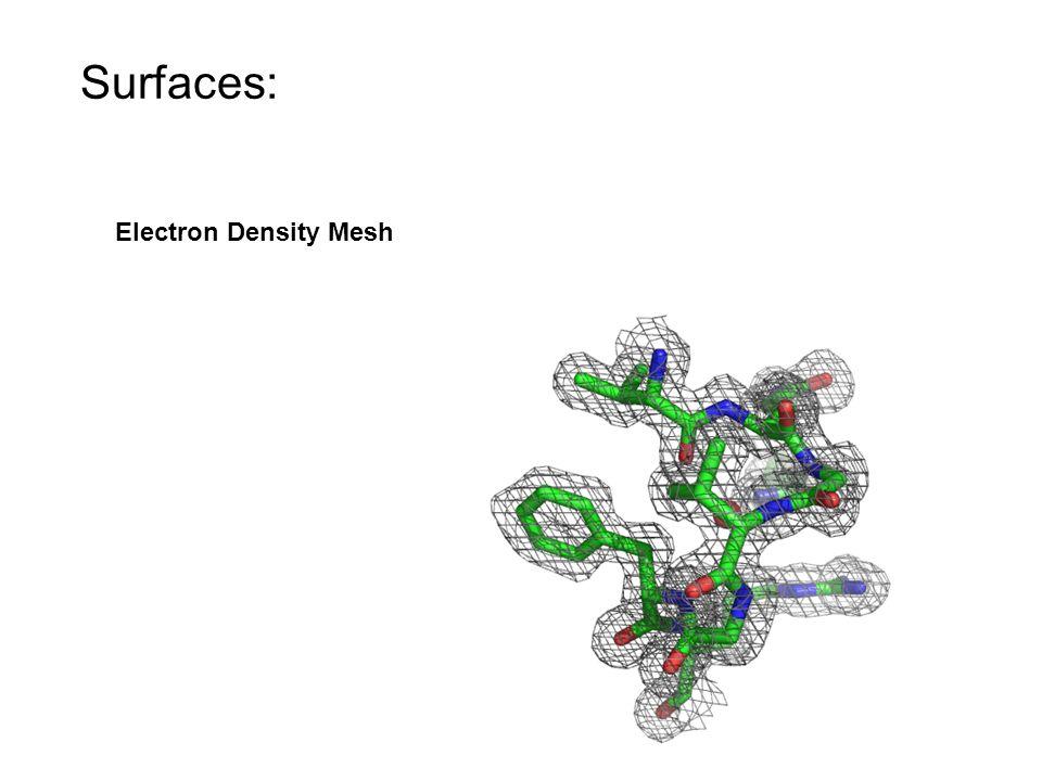 Surfaces: Electron Density Mesh