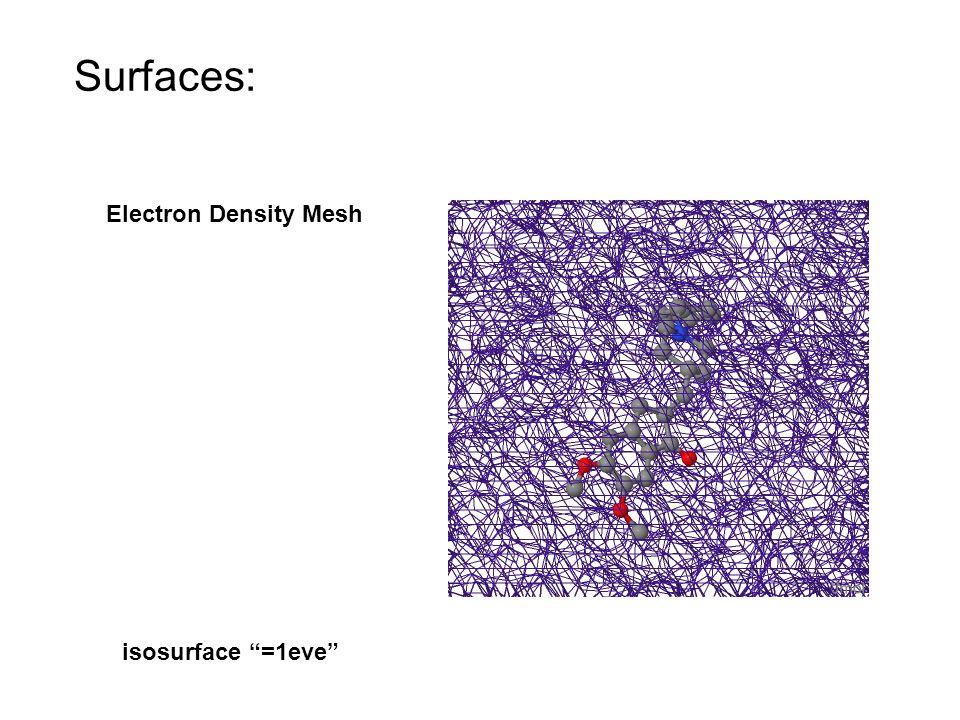 "Surfaces: Electron Density Mesh isosurface ""=1eve"""
