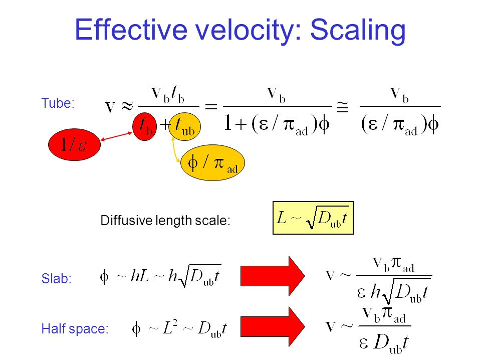Effective velocity: Scaling Tube: Diffusive length scale: Slab: Half space: