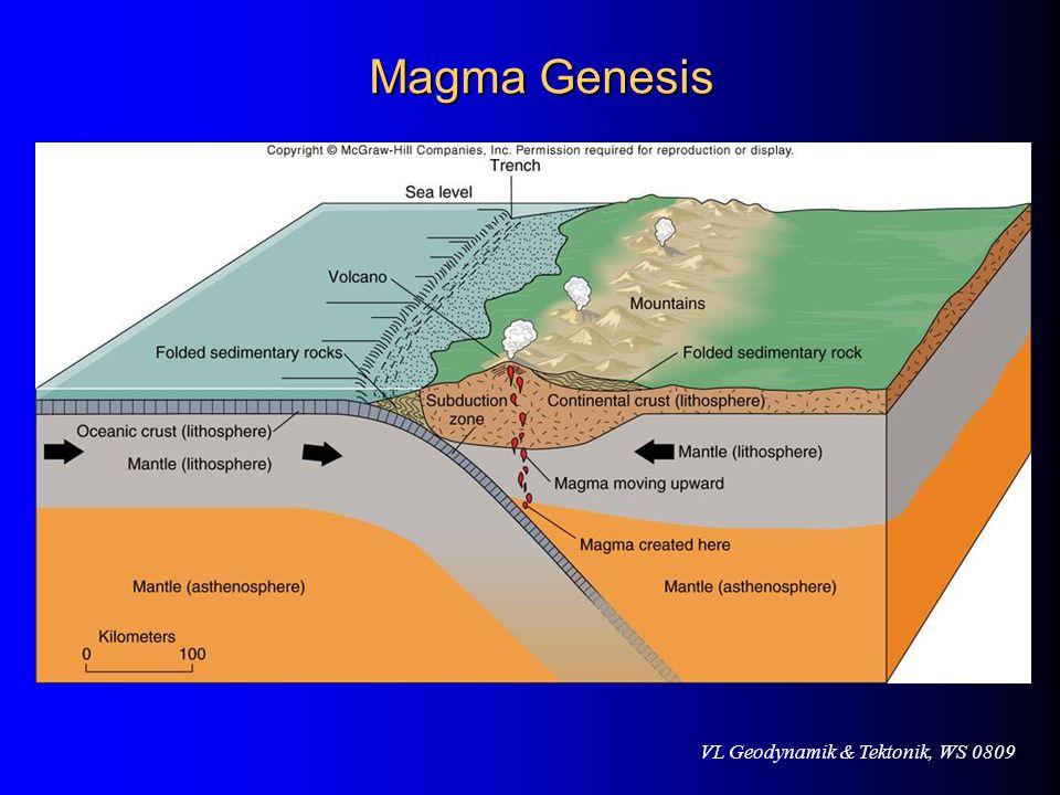 VL Geodynamik & Tektonik, WS 0809 Magma Genesis
