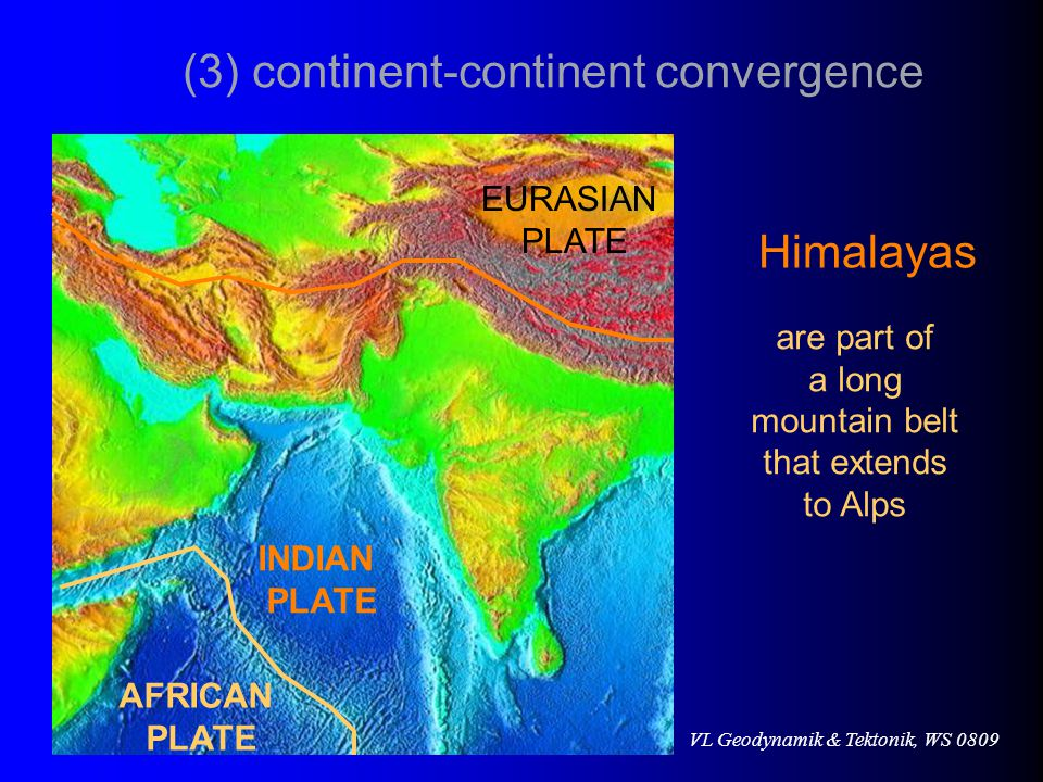 VL Geodynamik & Tektonik, WS 0809 are part of a long mountain belt that extends to Alps Himalayas INDIAN PLATE EURASIAN PLATE AFRICAN PLATE (3) continent-continent convergence