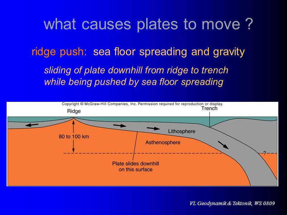 VL Geodynamik & Tektonik, WS 0809 ridge push: sea floor spreading and gravity what causes plates to move .