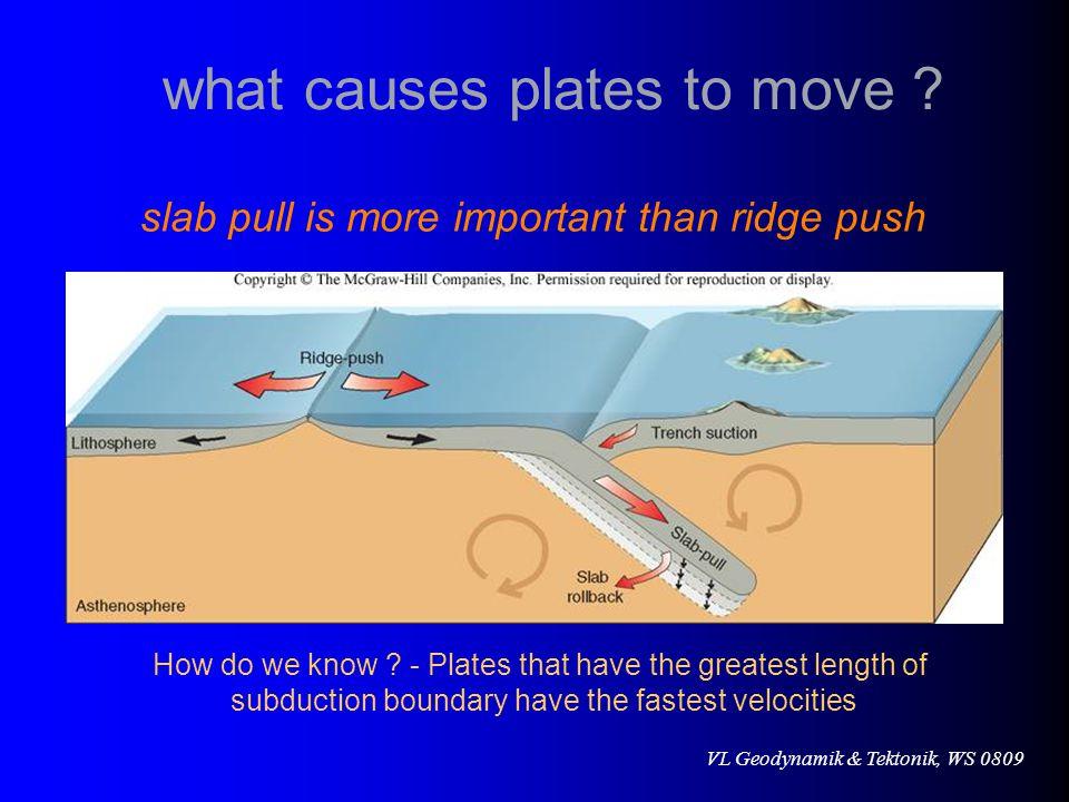 VL Geodynamik & Tektonik, WS 0809 slab pull is more important than ridge push How do we know .
