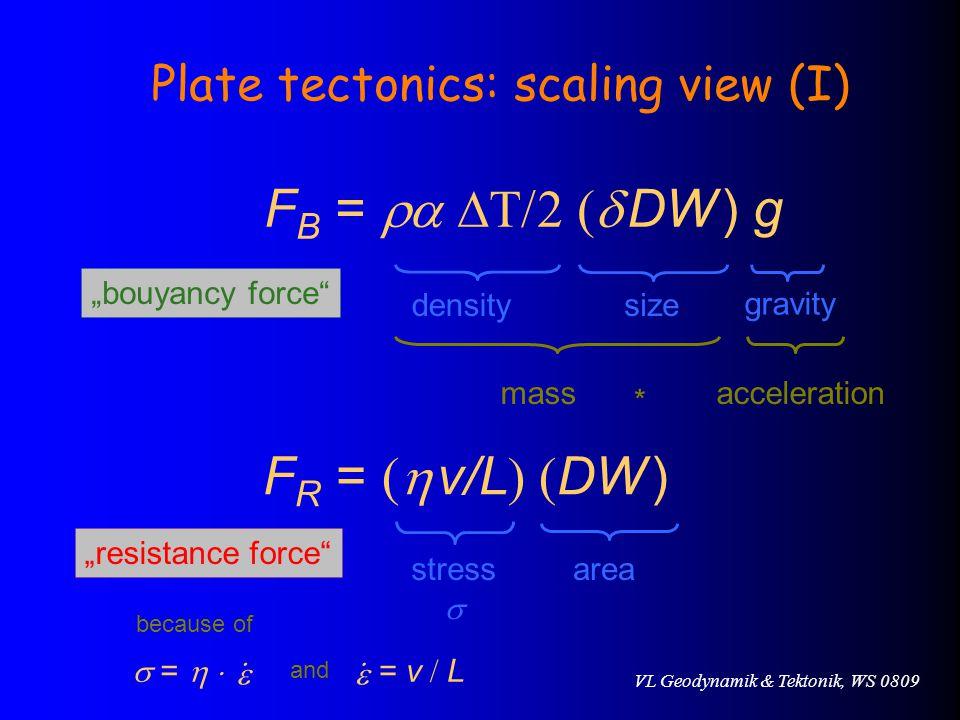 "VL Geodynamik & Tektonik, WS 0809 densitysize gravity massacceleration * ""bouyancy force stress  area ""resistance force because of Plate tectonics: scaling view (I) F B =  DW ) g F R =  v/L  DW ) and  =    = v  L  "