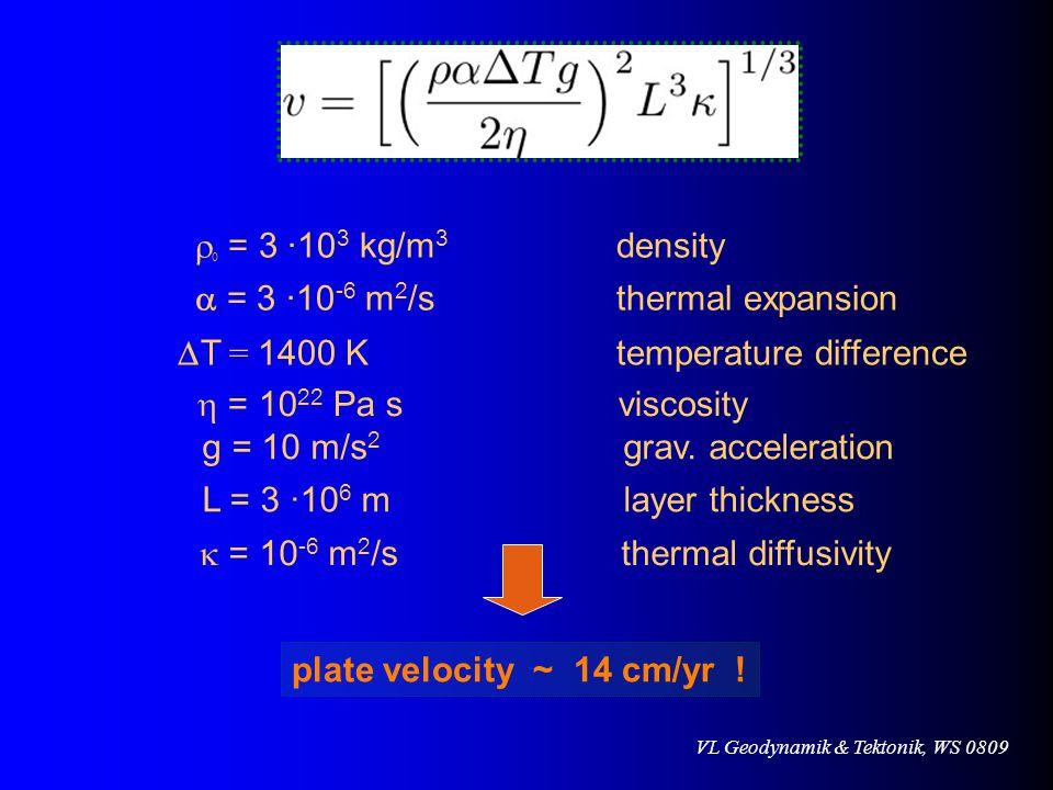 VL Geodynamik & Tektonik, WS 0809  T = 1400 K temperature difference  = 3 ·10 -6 m 2 /sthermal expansion  = 10 22 Pa sviscosity  = 10 -6 m 2 /sthermal diffusivity   = 3 ·10 3 kg/m 3 density g = 10 m/s 2 grav.