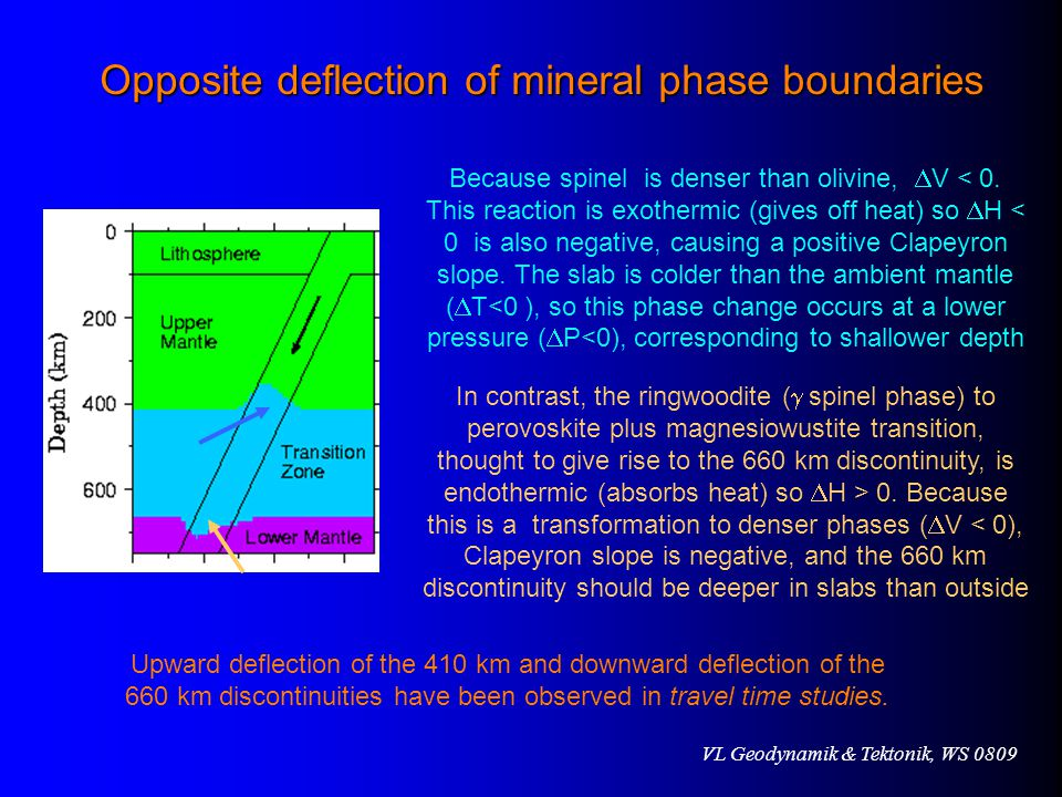 VL Geodynamik & Tektonik, WS 0809 Opposite deflection of mineral phase boundaries Upward deflection of the 410 km and downward deflection of the 660 km discontinuities have been observed in travel time studies.