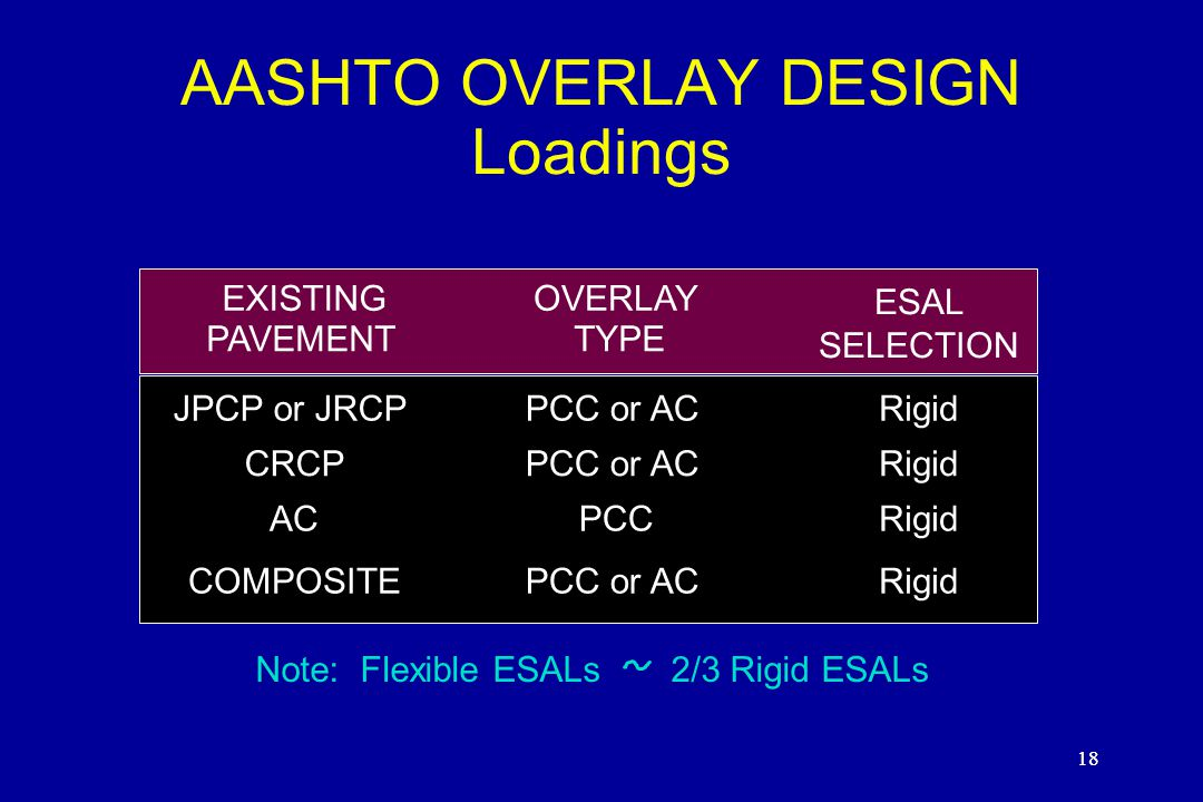 18 AASHTO OVERLAY DESIGN Loadings OVERLAY TYPE PCC or AC PCC PCC or AC EXISTING PAVEMENT JPCP or JRCP CRCP AC COMPOSITE Rigid Note: Flexible ESALs 2/3