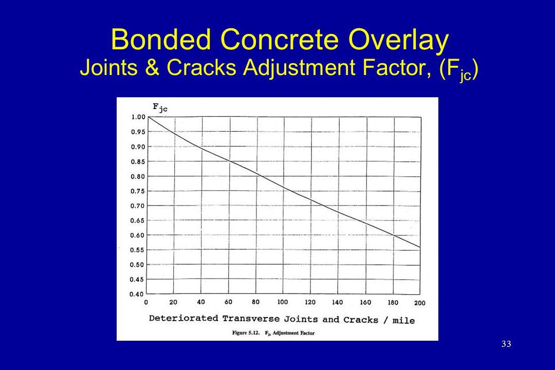 Bonded Concrete Overlay Joints & Cracks Adjustment Factor, (F jc ) 33
