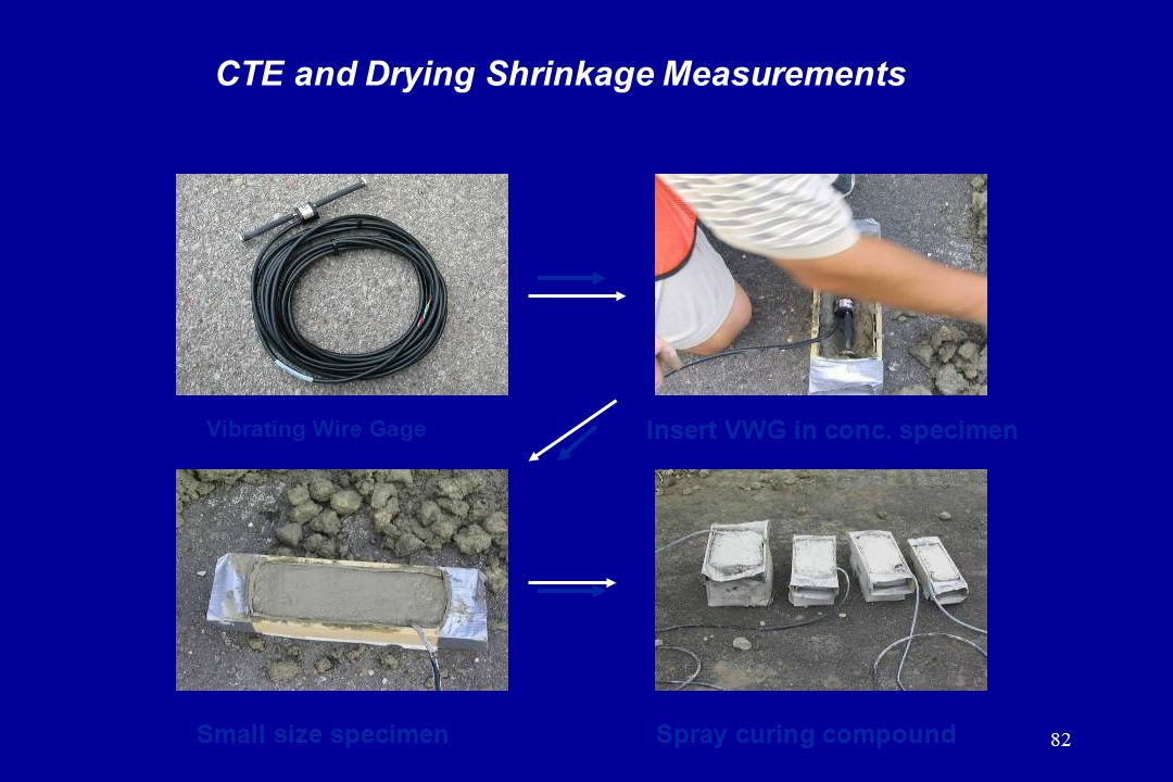 82 Vibrating Wire Gage Insert VWG in conc. specimen Small size specimenSpray curing compound CTE and Drying Shrinkage Measurements