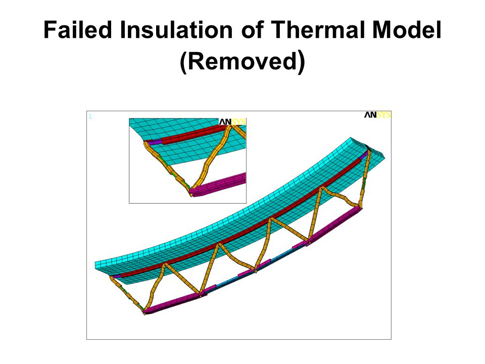 Failed Insulation of Thermal Model (Removed )
