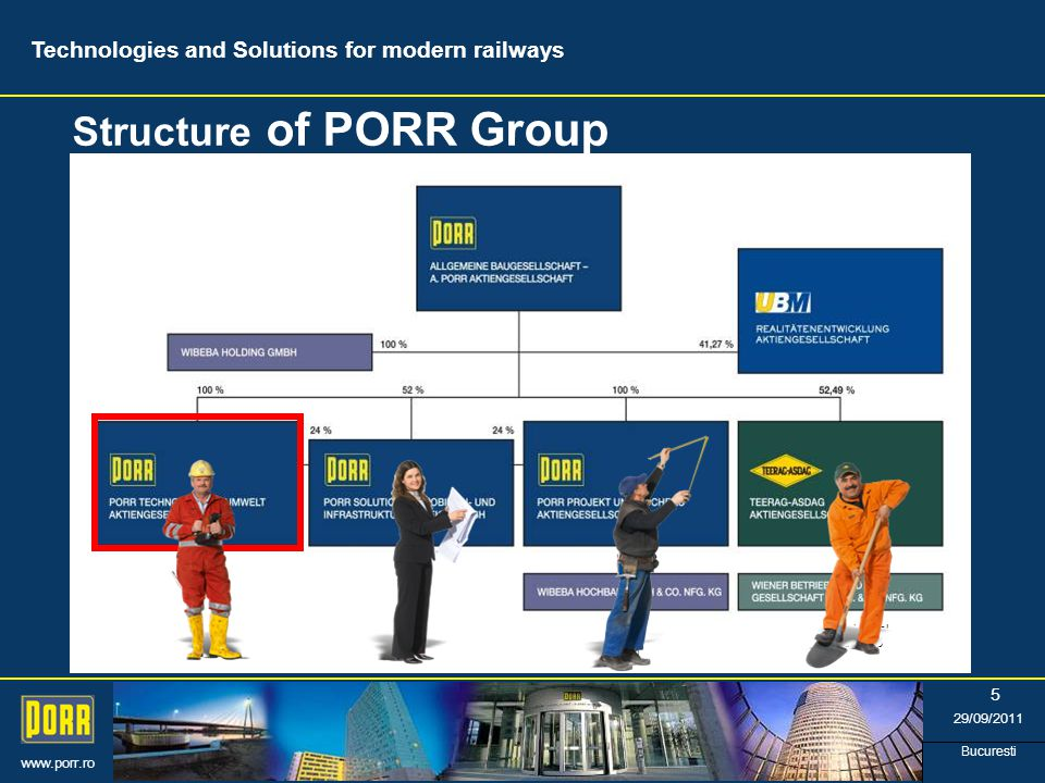 www.porr.ro 29/09/2011 Bucuresti 16 Slab track system - Advantages Large openings possible Even surfaced concrete quality Little reworking High added value High degree of prefabrication High early strength of SCC Great driving comfort Small construction dimensions Low maintenance Repair and replacement plan High track precision Structural-born noise and vibration control Fast installation Settlement adjustments possible Technologies and Solutions for modern railways