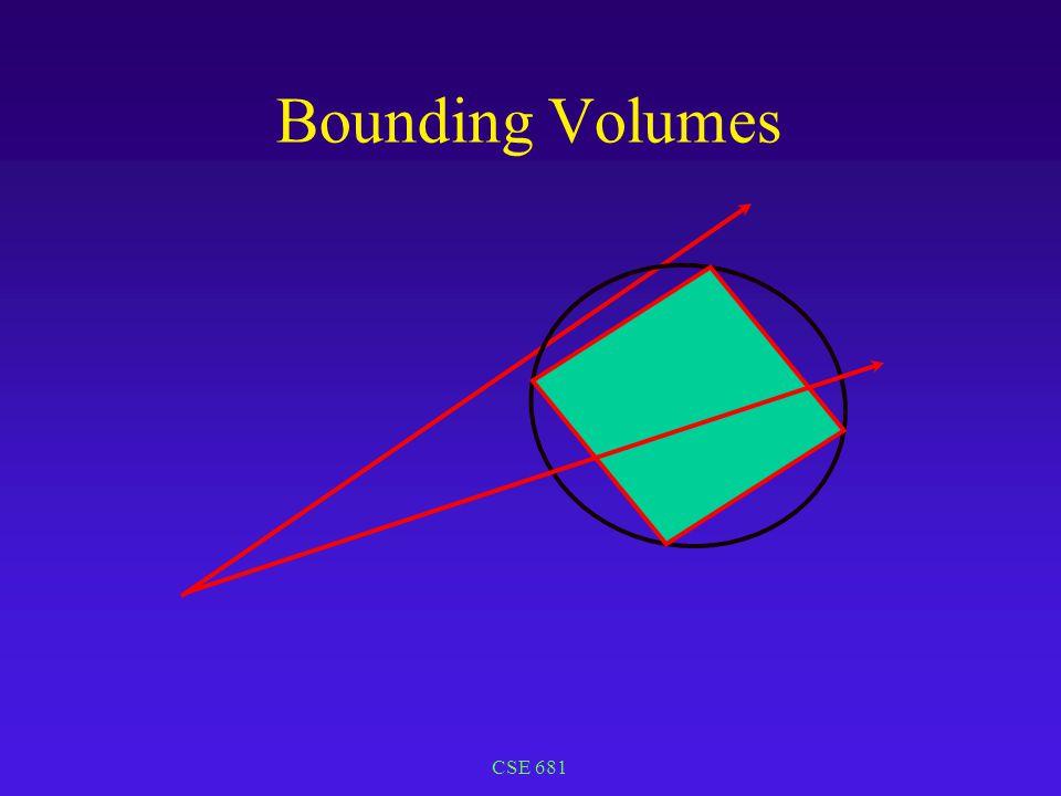 CSE 681 Bounding Volumes