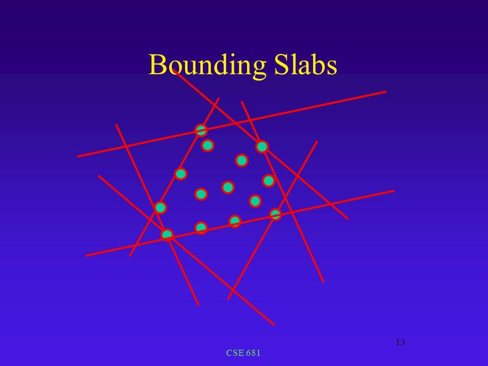 CSE 681 13 Bounding Slabs