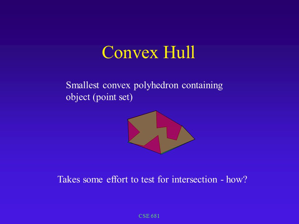 CSE 681 Convex Hull Smallest convex polyhedron containing object (point set) Takes some effort to test for intersection - how?