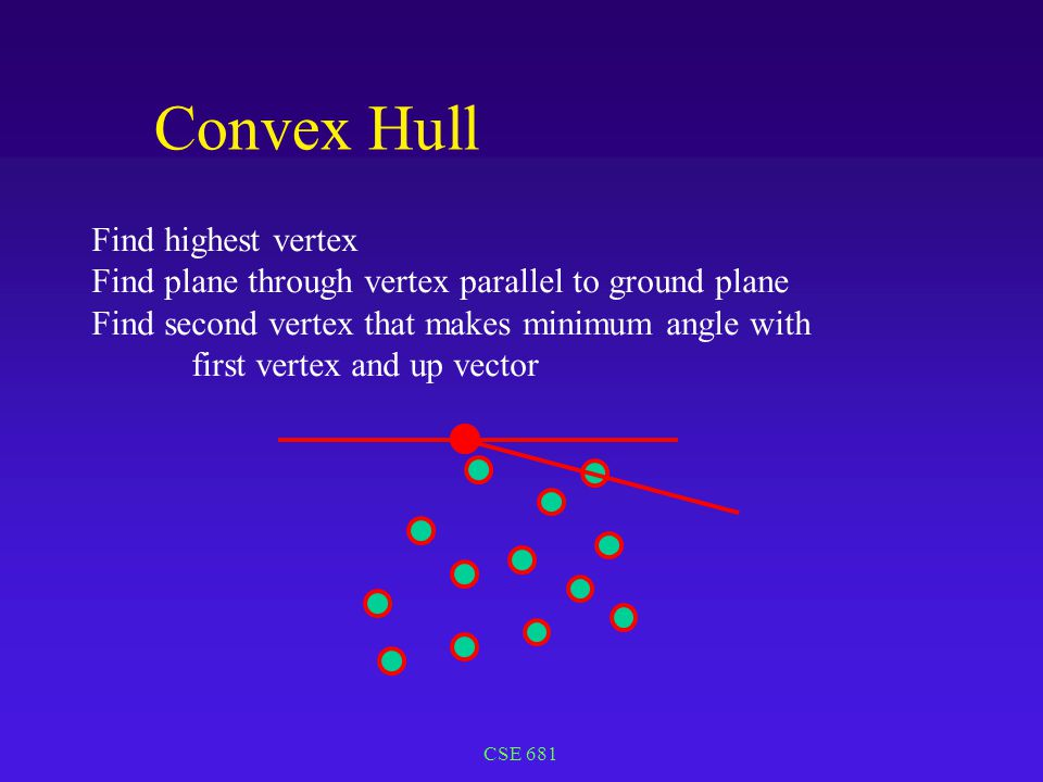 CSE 681 Convex Hull Find highest vertex Find plane through vertex parallel to ground plane Find second vertex that makes minimum angle with first vertex and up vector