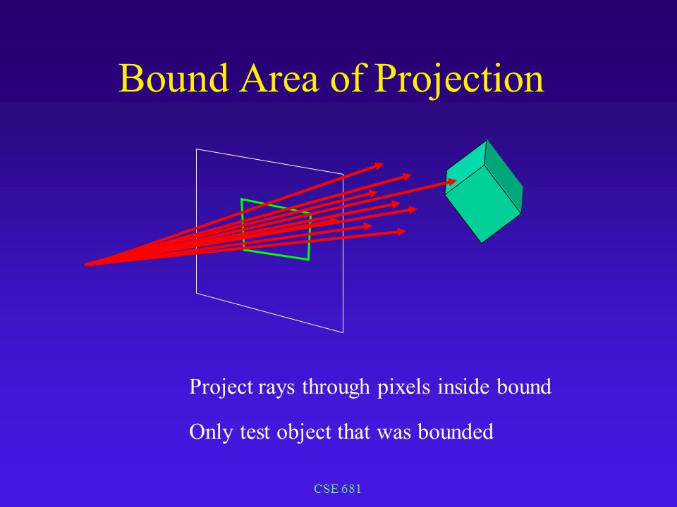 CSE 681 Bound Area of Projection Project rays through pixels inside bound Only test object that was bounded