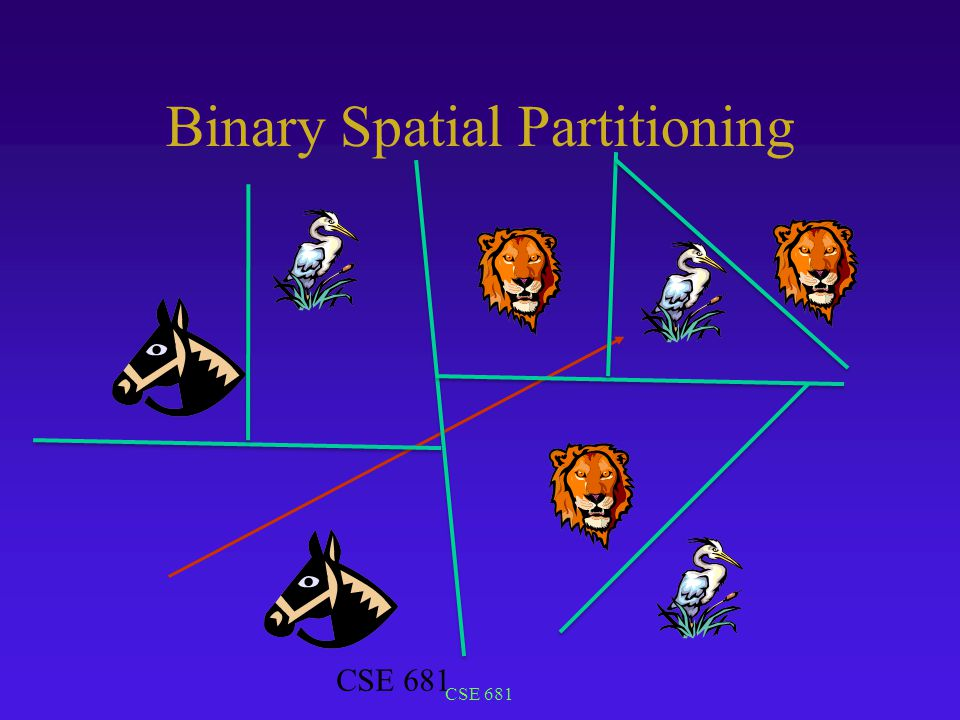 CSE 681 Binary Spatial Partitioning