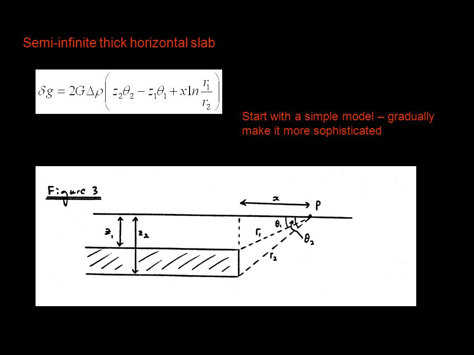 Semi-infinite thick horizontal slab Start with a simple model – gradually make it more sophisticated