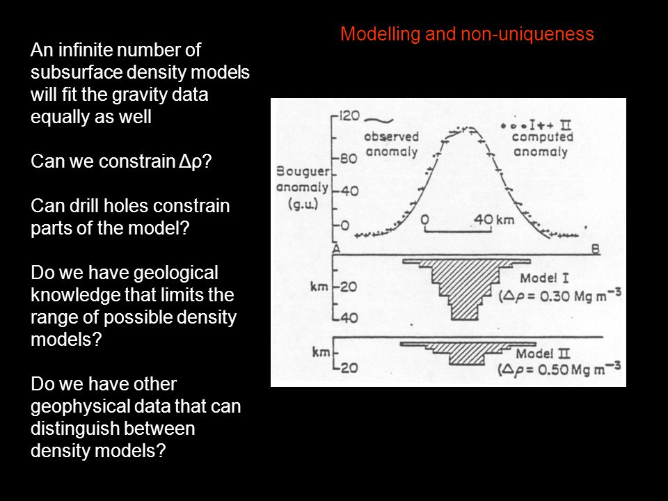 Modelling and non-uniqueness An infinite number of subsurface density models will fit the gravity data equally as well Can we constrain Δρ? Can drill