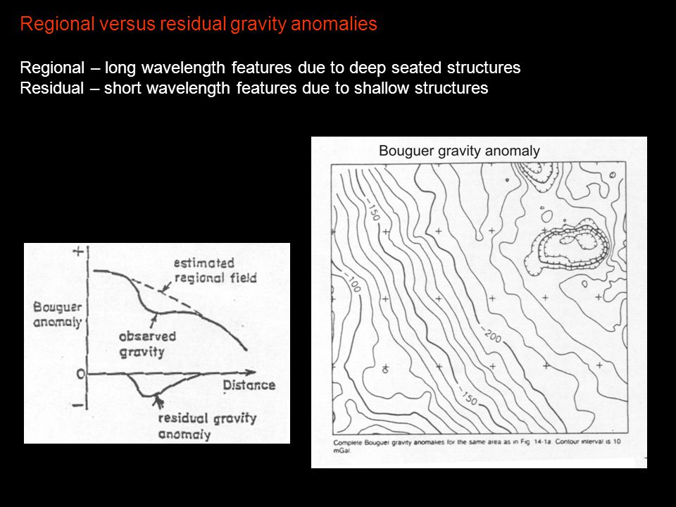 Regional versus residual gravity anomalies Regional – long wavelength features due to deep seated structures Residual – short wavelength features due