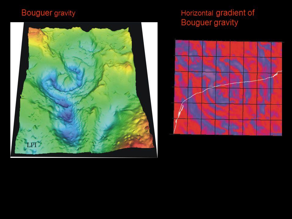 Bouguer gravityHorizontal gradient of Bouguer gravity