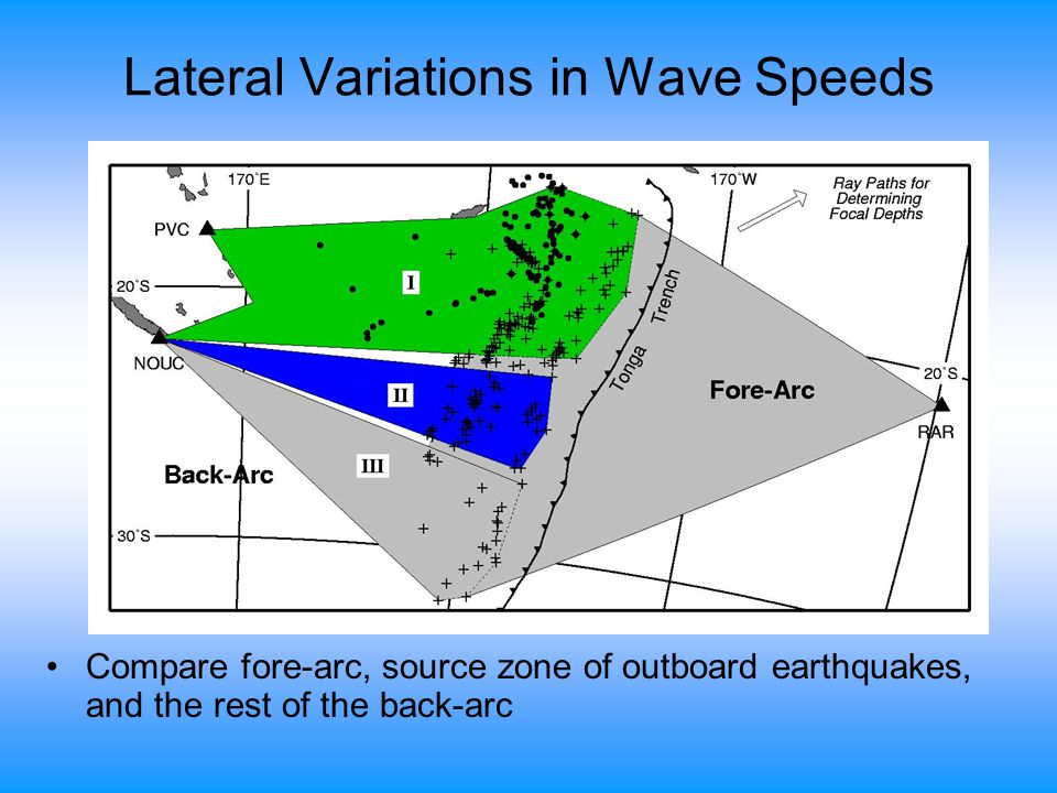 Lateral Variations in Wave Speeds Compare fore-arc, source zone of outboard earthquakes, and the rest of the back-arc