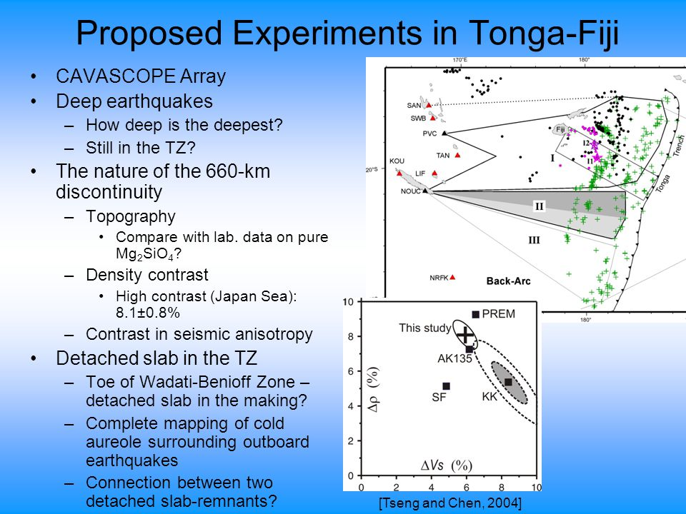 Proposed Experiments in Tonga-Fiji CAVASCOPE Array Deep earthquakes –How deep is the deepest.