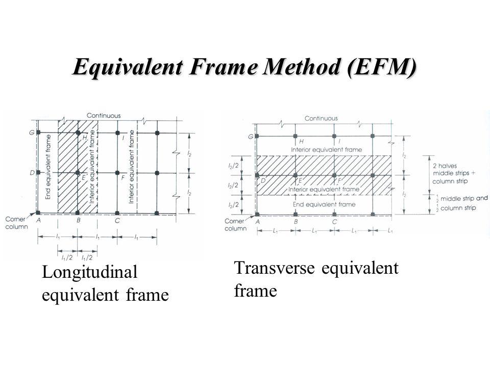 Equivalent Frame Method (EFM) Longitudinal equivalent frame Transverse equivalent frame