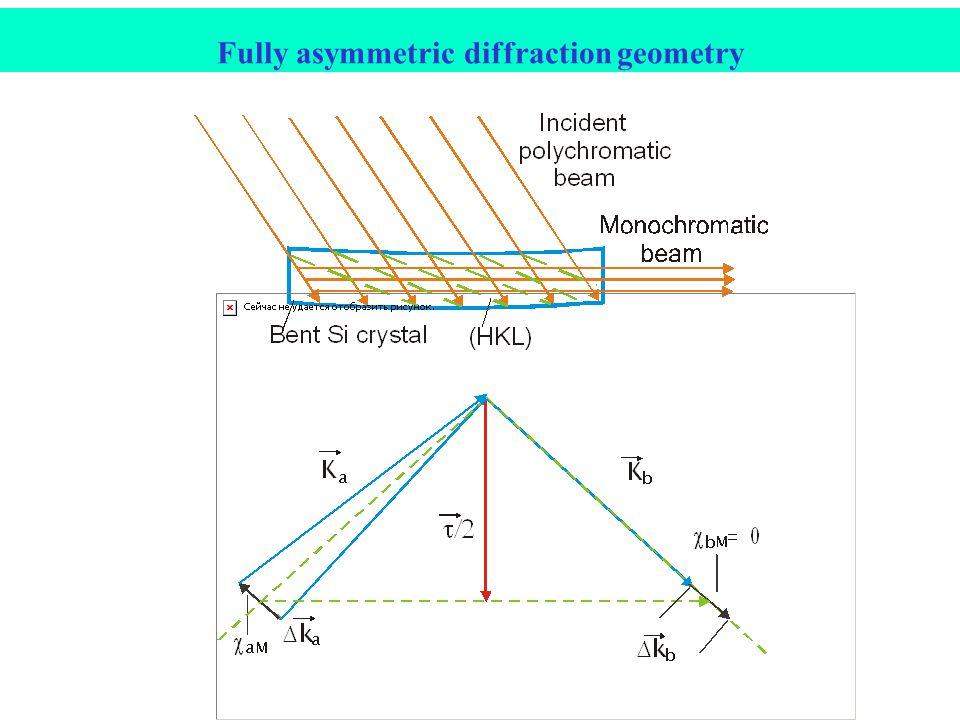 Fully asymmetric diffraction geometry