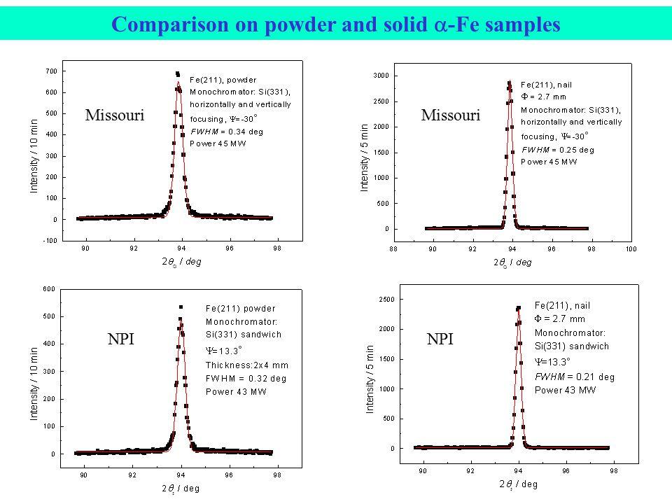 Comparison on powder and solid  -Fe samples Missouri NPI
