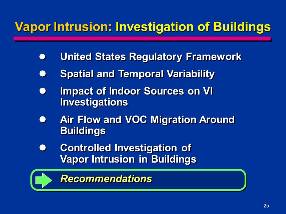 25 Vapor Intrusion: Investigation of Buildings United States Regulatory Framework Spatial and Temporal Variability Impact of Indoor Sources on VI Inve