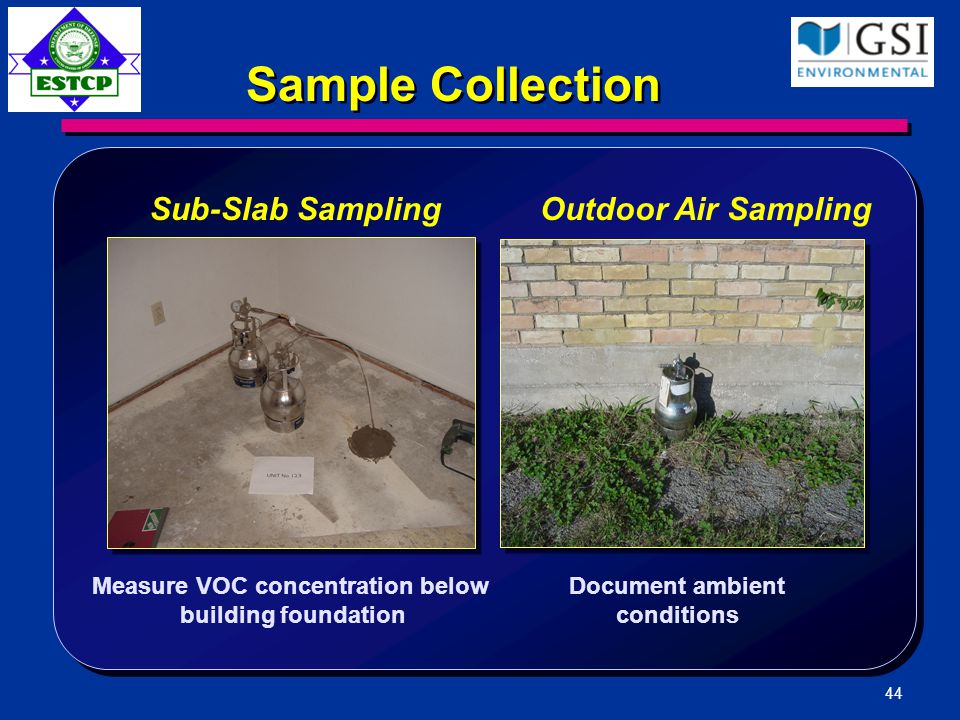 44 Sub-Slab Sampling Sample Collection Measure VOC concentration below building foundation Outdoor Air Sampling Document ambient conditions