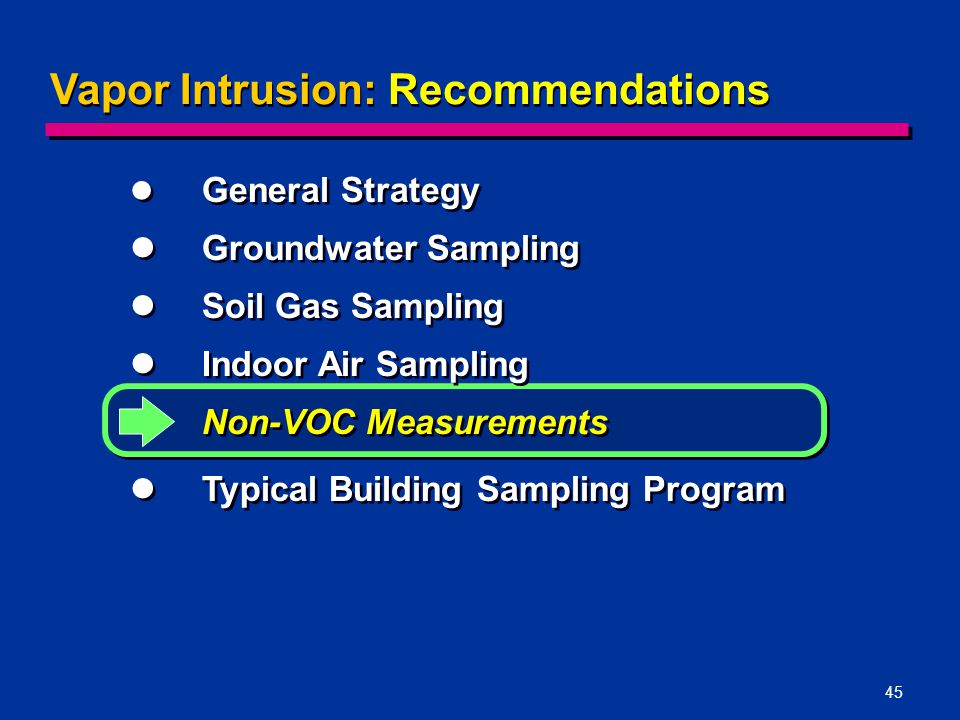 45 Vapor Intrusion: Recommendations General Strategy Groundwater Sampling Soil Gas Sampling Indoor Air Sampling Non-VOC Measurements Typical Building