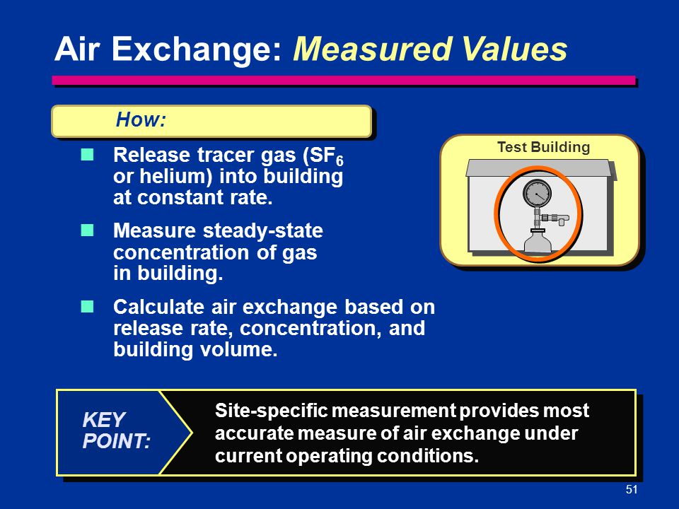 51 KEY POINT: Site-specific measurement provides most accurate measure of air exchange under current operating conditions. Test Building How: Release