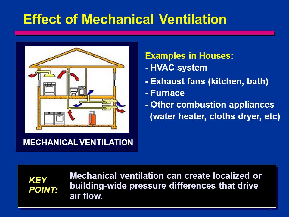 6 Effect of Mechanical Ventilation Mechanical ventilation can create localized or building-wide pressure differences that drive air flow. KEY POINT: M