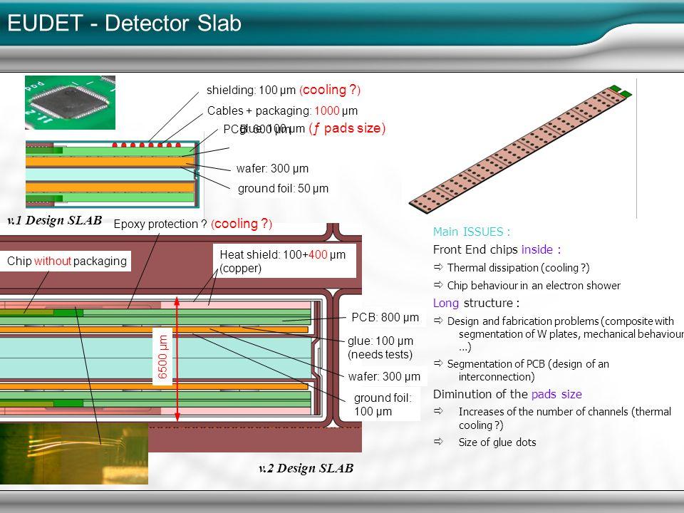 EUDET - Detector Slab shielding: 100 µm ( cooling ? ) Cables + packaging: 1000 µm PCB: 600 µm glue: 100 µm (ƒ pads size) wafer: 300 µm ground foil: 50