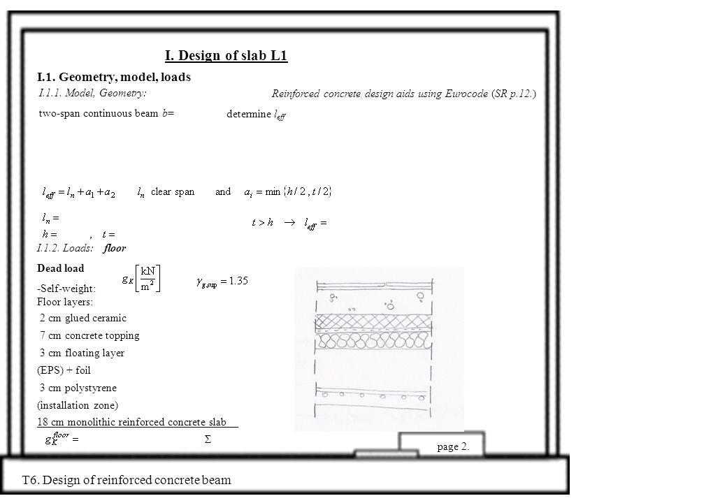 I. Design of slab L1 I.1. Geometry, model, loads I.1.1.
