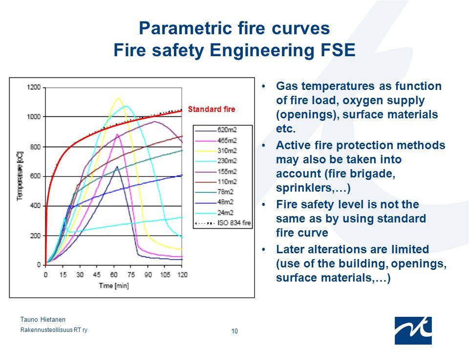 Rakennusteollisuus RT ry 10 Tauno Hietanen Parametric fire curves Fire safety Engineering FSE Gas temperatures as function of fire load, oxygen supply