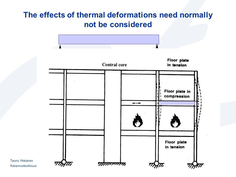 Rakennusteollisuus RT ry 12 Tauno Hietanen The effects of thermal deformations need normally not be considered