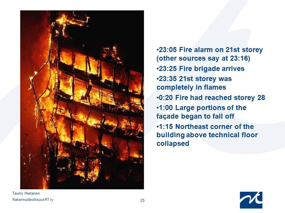 Rakennusteollisuus RT ry 25 Tauno Hietanen 23:05 Fire alarm on 21st storey (other sources say at 23:16) 23:25 Fire brigade arrives 23:35 21st storey w