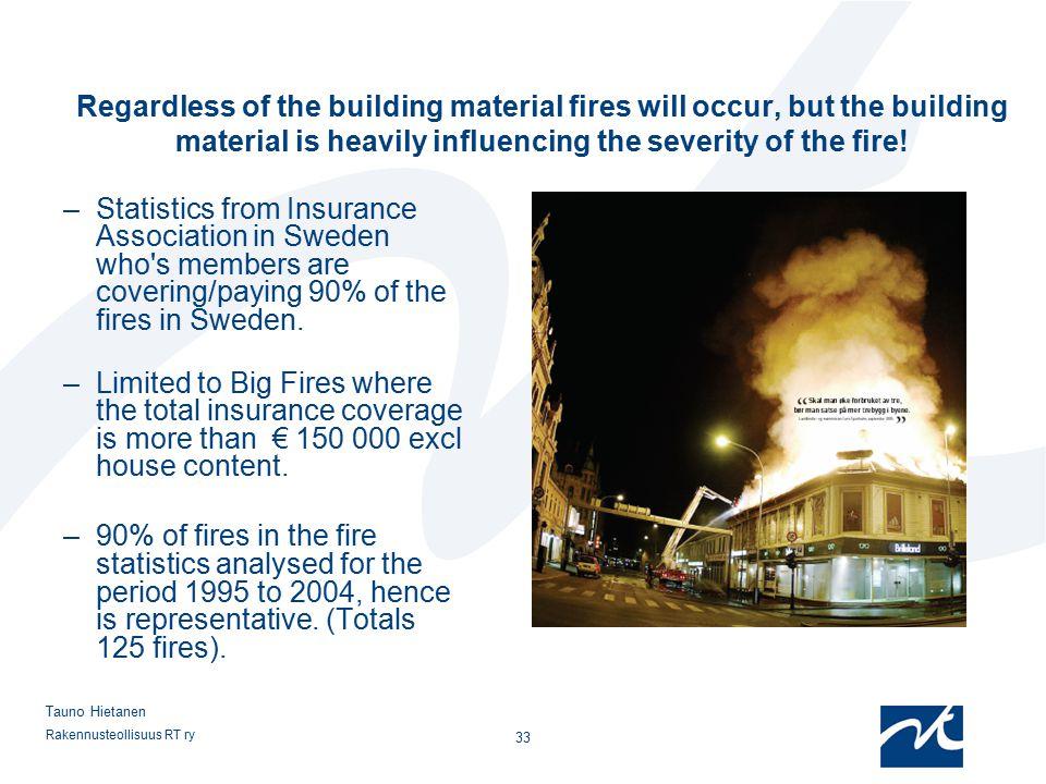 Rakennusteollisuus RT ry 33 Tauno Hietanen Regardless of the building material fires will occur, but the building material is heavily influencing the