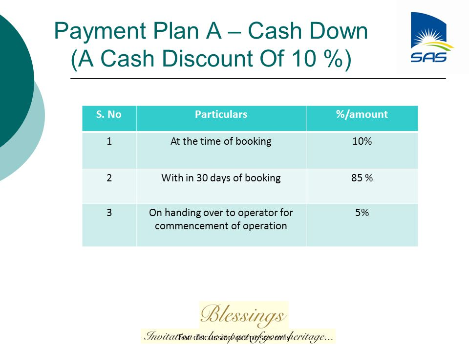 Payment Plan A – Cash Down (A Cash Discount Of 10 %) S.